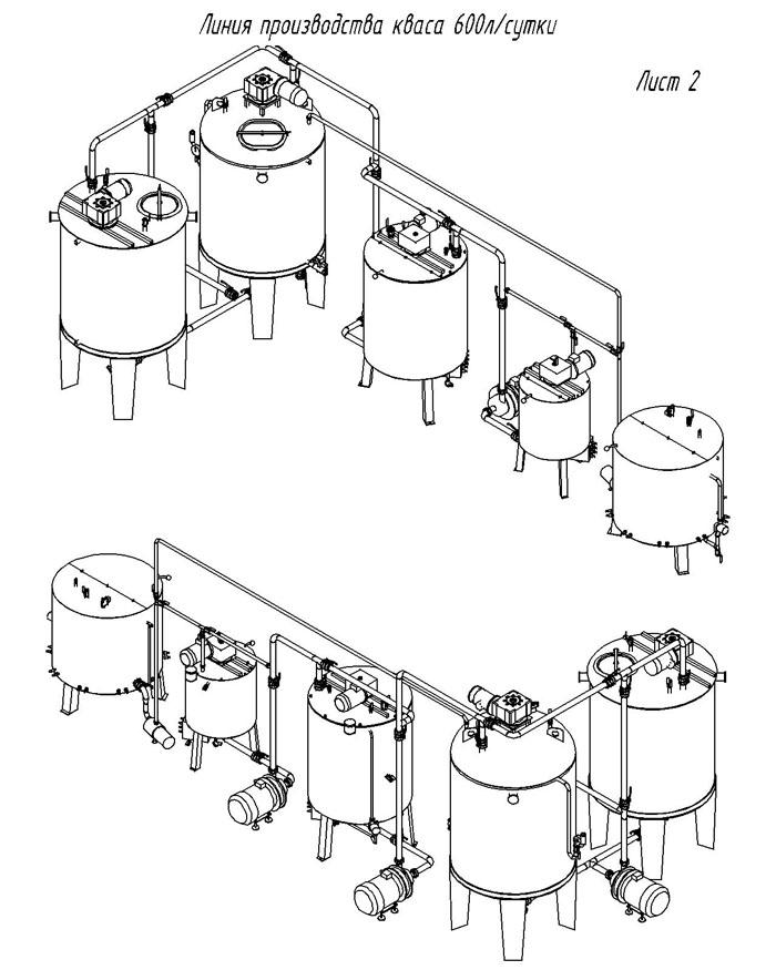 Линия производства кваса 600 л