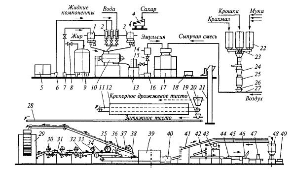 Блок схема оборудование для