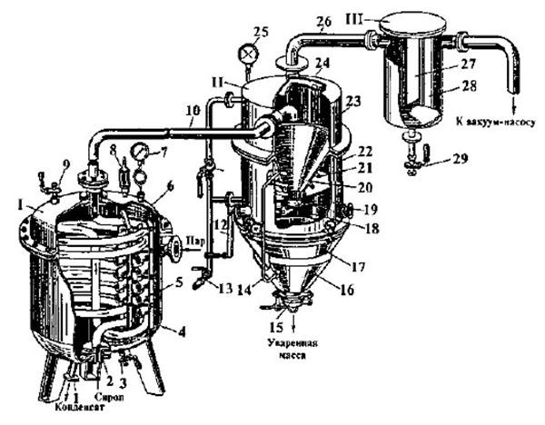 Схема устройства змеевикового