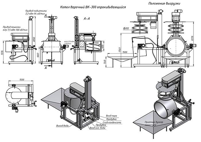 Схема устройства варочного